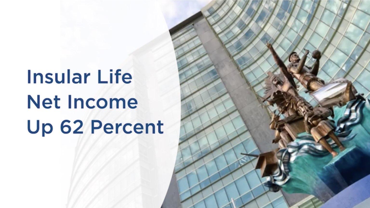 Insular Life 2019 Net income Soars 62 Percent